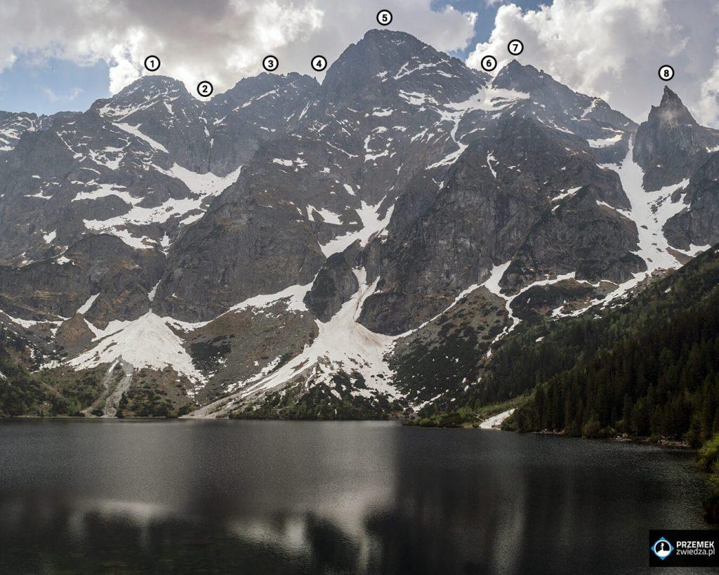 Mięguszowieckie Szczyty opis szczytów Morskie Oko